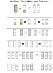 Grafische Addition/Subtraktion von Brüchen