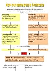 Krise der Demokratie in Österreich 1920-1927