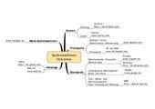 Suchmaschinen-Guide