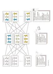 Gruppenpuzzle: Das Prinzip als OH-Folie