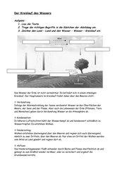 Wasserkreislauf Klasse 8