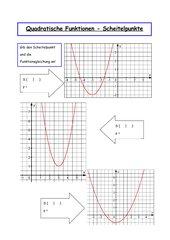 Arbeitsblatt Scheitelpunkt Funktionsgleichungen