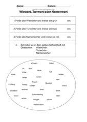 Wiewort, Tunwort und Namenwort