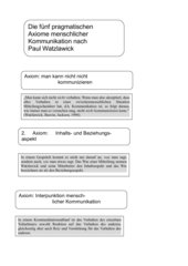 Kommunikation nach Paul Watzlawick