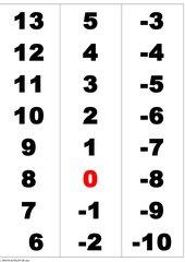 Negative Zahlen Material für Zahlenhaus