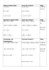 Wiederholung rationale Zahlen und Rechnen mit Termen