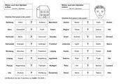 Klammerkarten - Wörter nach dem Alphabet ordnen