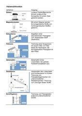 pdf ECMA-372 Standard