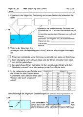 Physiktest: Brechung des Lichts