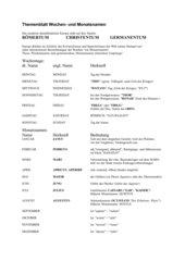 Namenserklärungen der Tage und Monate