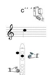 Griffbild für Blockflöte Ton c''