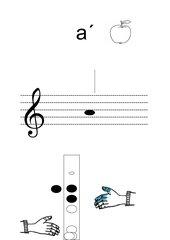 Griffbilder für Blockflöte Ton a'