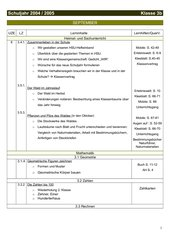 Stoffverteilungsplan, GS Bayern, Klasse 3, M, D, HSU, Ku, Sp