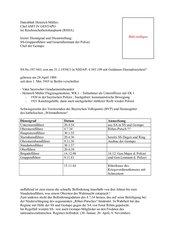 Datenblatt Gestapo-Chef Müller