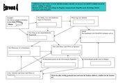Sek.I - Europarätsel/ Kartenarbeit