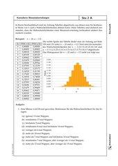 Die kumulierte Binomialverteilung
