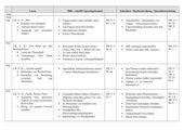 Stoffverteilung Klasse 5 Deutsch (Förderschule L)