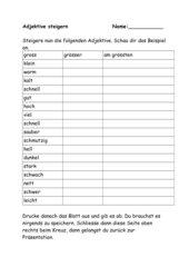 Wortarten Präsentation für die Mittelstufe (4. - 6. Klasse)