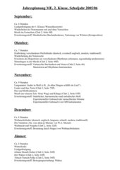 Stoffverteilungsplan ME 2. Klasse