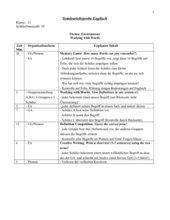 Exemplarische Wortschatzarbeit: Klasse 12, Thema Environment