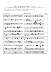 Übungsblatt zu musikalischen Parametern Melodie, Rhythmus, Harmonie, Dynamik und Tempo