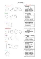 Übersicht über verschiedene Vierecke