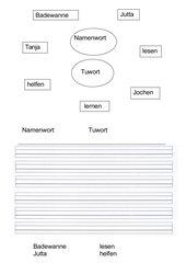 Nomen und Verben zuordnen