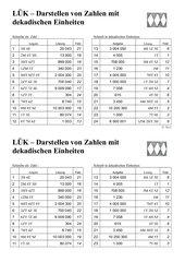 Zahl und dekadische Einheiten - LÜK