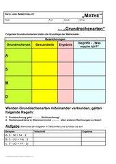 Grundrechenarten-Schnipsel
