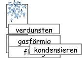 Zustandsformen des Wassers