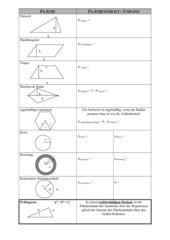 Merkblatt zum Flächeninhalt (Dreieck, Trapez, Kreis, ...)