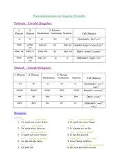 Lerntabelle Personalpronomen Polnisch-Deutsch