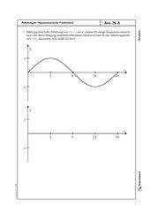 Graphische Ableitung von sin(x) und cos(x)
