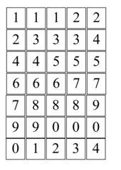 Zahlenkarten Hunderter Zehner Einer