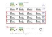 Genetik,Excel-Übung zu Mendel
