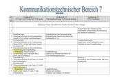 Stoffverteilungsplan Bayern m/t
