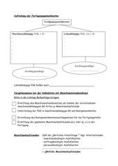 Maschinenstundensatz - Übungsblatt