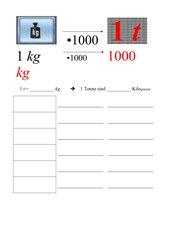 Einführung in die Gewichtseinheit/Masseneinheit Tonne - 4. Klasse Mathematik