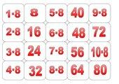 Einmaleins-Memo-Spiel 2er, 4er und 8er