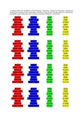 Puzzle zum Überschlagsrechnen bei Addition und Multiplikation