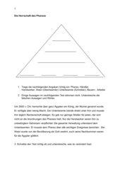 Die Herrschaft des Pharaos