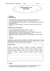 Formulierungshilfen für die Inhaltsangabe