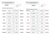 Klammerkarten Wörter nach dem Alphabet ordnen 3.- 6.Buchstabe