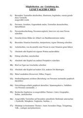 Lesetagebuch- Gestaltungsmöglichkeiten