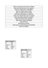Übung zu den Verben être und faire (mit SK)