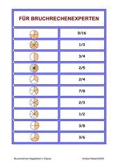 Mathematik Bruchrechnen 4. Klasse