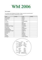 WM 2006 - Wer ist dabei und wo wird gespielt?