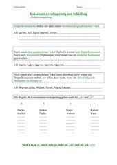 Konsonantenverdoppelung und Schärfung