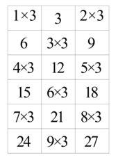 Memo-Spiel/Zuordnungsspiel zum Einmaleins mit 3