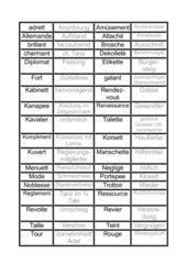 französische Fremdwörter im Deutschen: Wortkarten inkl. Lösung